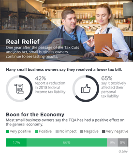 Tax Relief Infographic