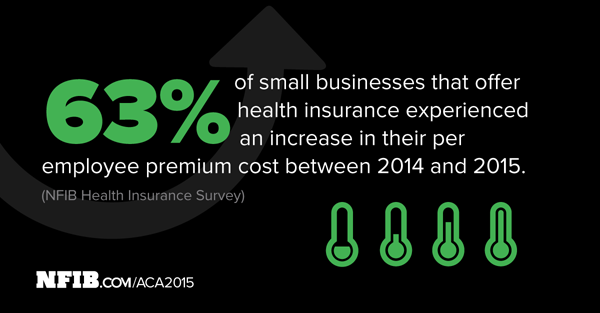 2/3s of small businesses see insurance cost increases